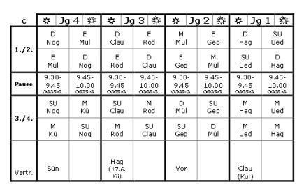 Screenshot_2020-05-26 Stundenpläne rollierendes System ab 11 05 2020 neu(2) pdf(1)